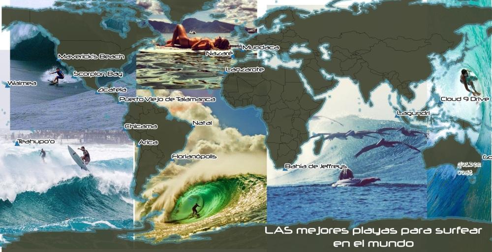 Mundo surf